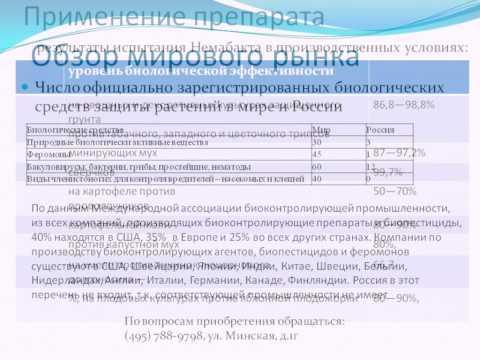 Немабакт - биопестицид
