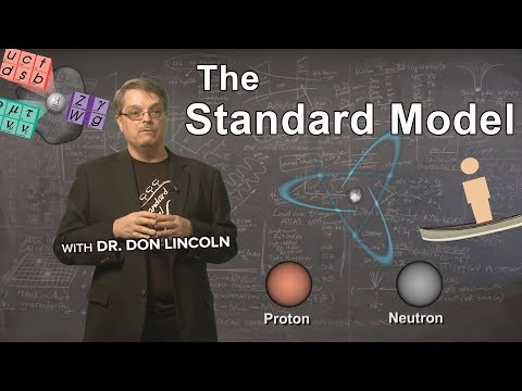 The Standard Model