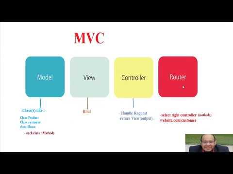 MVC Asp.net Cource شرح بالعربي دورة [ذبدة وخلاصة]