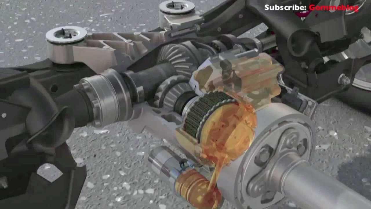 Volkswagen Golf 7 4motion - How System Works - YouTube
