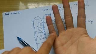 Hướng dẫn tính tuổi trên bàn tay