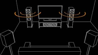 Klipsch Reference Premiere Home Theater Made Easy
