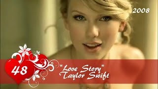 download lagu Billboard Hot 100 - Top 50 'love' Songs Of gratis