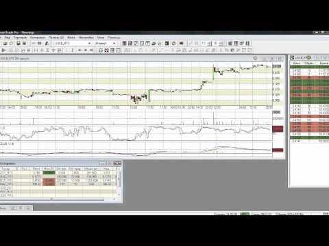 """Видео-курс """"Основы инвестирования на фондовых рынках"""""""