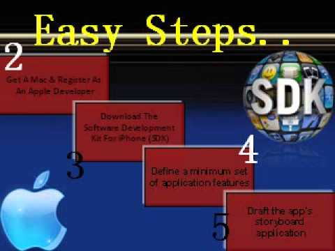 Start IOS Application Developing Today Without any cost