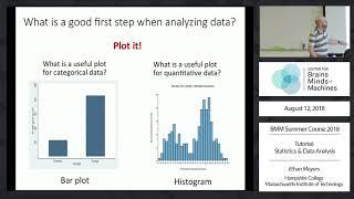 Tutorial: Statistics and Data Analysis