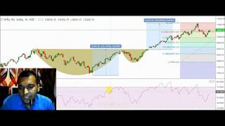 Download video #23APR Live nifty trading analysis for 23APR 2018 II Nifty overview II NIFTY ANALYSIS FOR TOMORROW