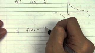 Discontinuous function