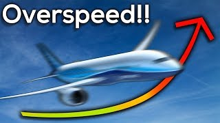 What happens if an Aircraft flies too FAST!!?