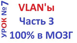 Как работают VLAN 802.1Q. Фреймы, теги, порты.