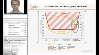 """Вебинар """"ERP: общий обзор функционала и рекомендации по переходу с 1С:УПП"""""""