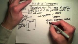 College Thermodynamics: Lesson 1