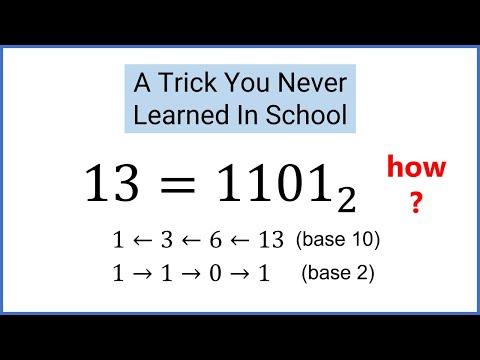 Binary to decimal easy method