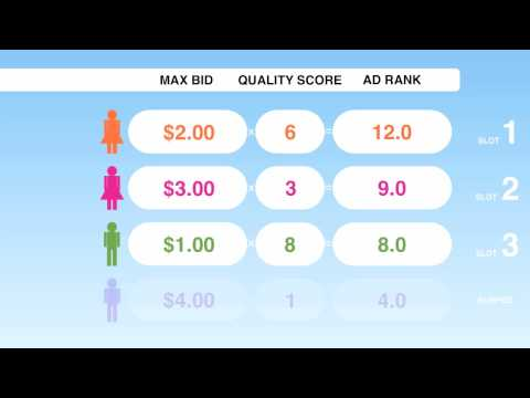 finally-understanding-google-adwords-ranking.html