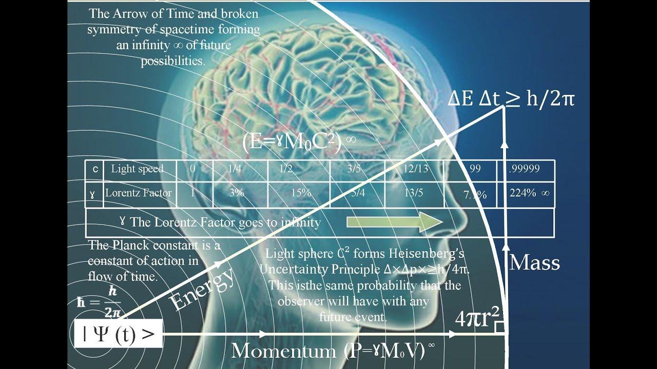 quantum physics and metaphysics pdf