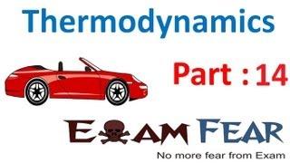 Physics Thermodynamics part 14 Heat Engine CBSE class 11