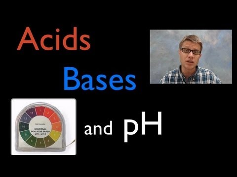 Acids, Bases, and pH