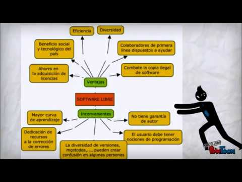 Software Libre vs Software Propietario Video Explicativo