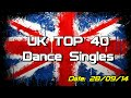 Download UK Top 40 - Dance Singles (28/09/2014) MP3 song and Music Video