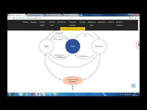 UHIVE - новая инновационная социальная сеть на основе блокчейн