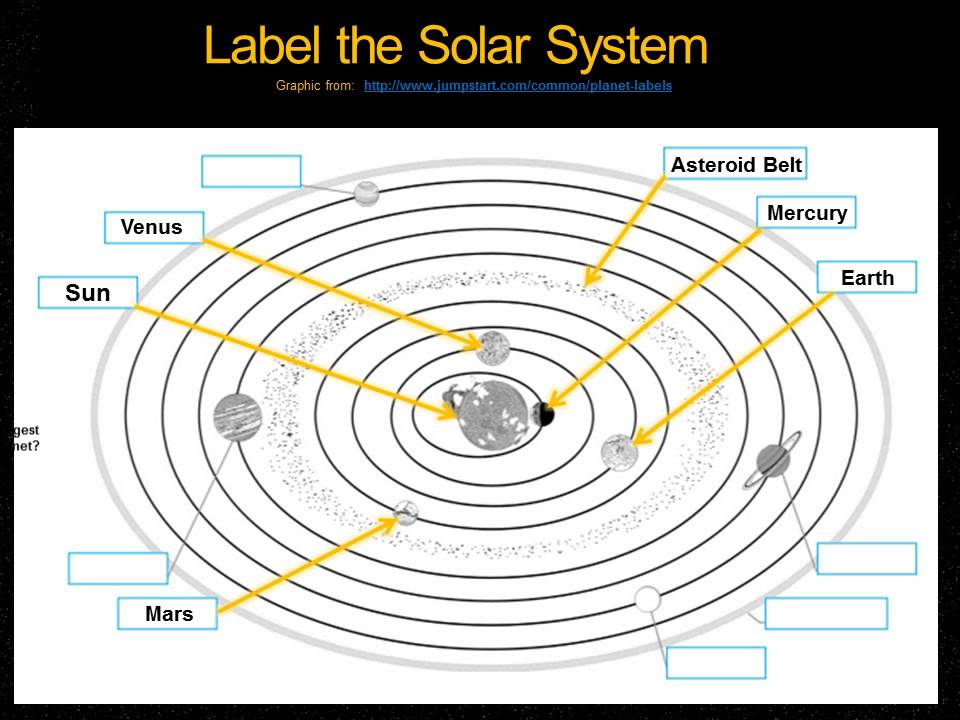 label a diagram of a solar nebula - photo #27