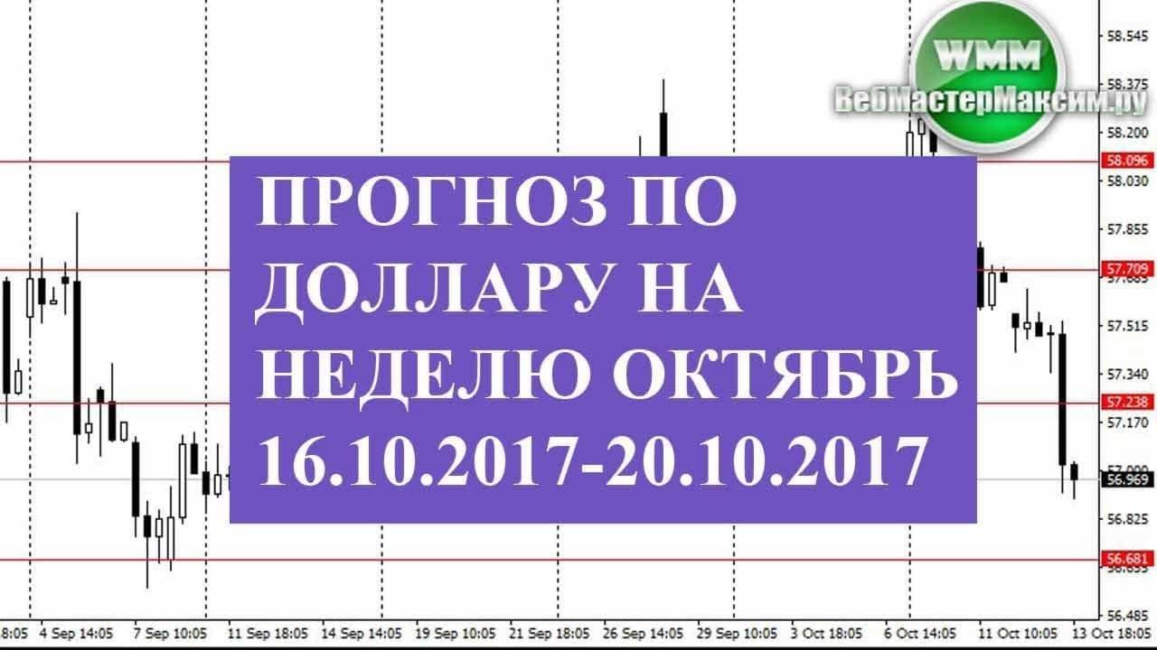 Жуковский курс доллара 2018 прогноз