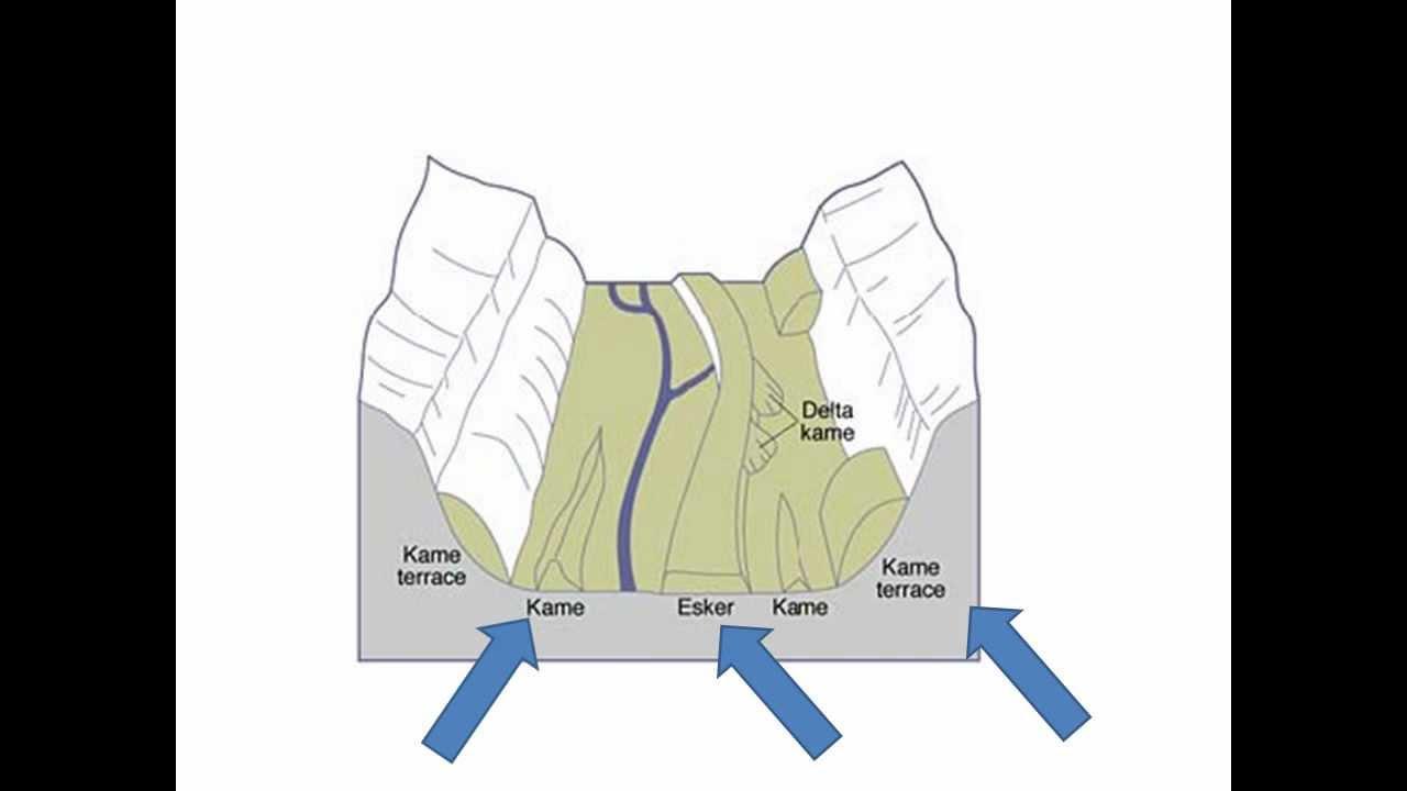 Glacial Kames Maxresdefault.jpg