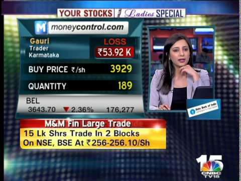 Your Stocks March 02( Jet airways, BEl, Axis Bank, SBI, Personal finance)