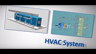 HVAC System - Standard Operating Procedures