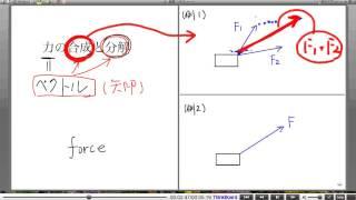 高校物理解説講義:「力について」講義4