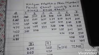 Kalyan or Mumbai Matka Life time Penal Pati Chart