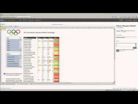 Microsoft Excel and Excel Services 2010   Top 10 Things You Need to Know for BI
