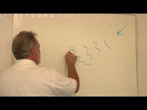 How to Sail Upwind