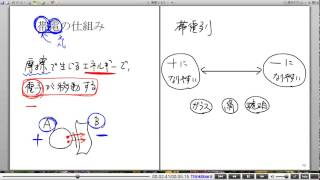 高校物理解説講義:「静電気力」講義4