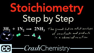 Stoichiometry Tutorial: Step by Step Video + review problems explained; Crash Chemistry Academy