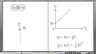 高校物理解説講義:「物体の運動」講義25