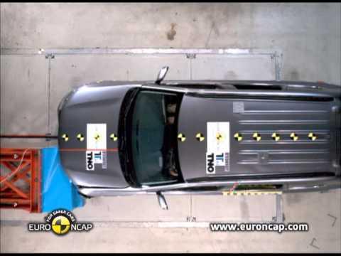 Euro NCAP | Mitsubishi Outlander PHEV | 2013 | Краш-тест