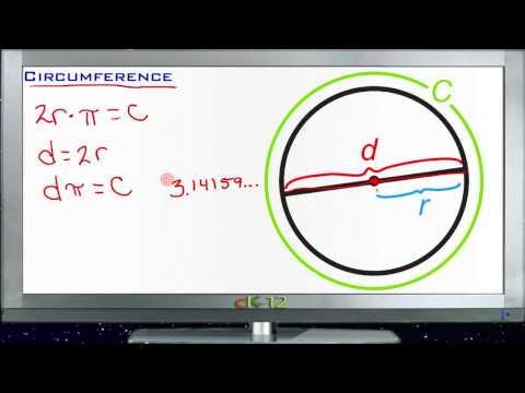 Circumference Principles - Basic