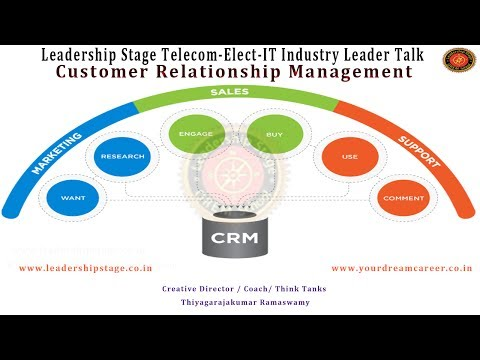 Leadership Stage Meme - Telecom-Electronics-IT Industry Lead Talk - Customer Relationship Management