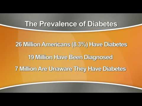 The Prevalence of Diabetes