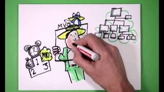 MVO Monitor Cartoon