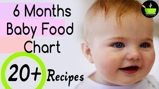 Food Chart 6 Months Old Baby Along With 23 Recipes | Diet Chart For 6 Months Old Baby Indian