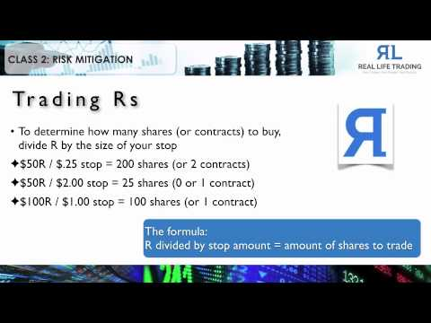 Real Life Trading Class 2: Risk Mitigation