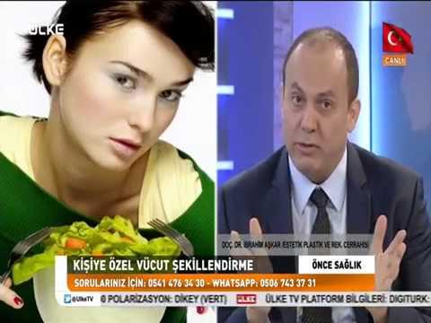 Kişiye Özel Vücut Şekillendirme - Doç.                                             Dr. İbrahim Aşkar - Ülke TV Önce Sağlık