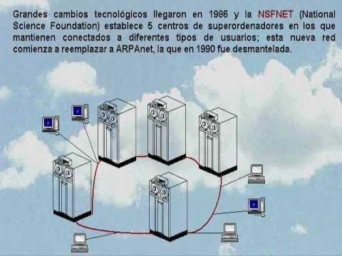 ¿Qué es Internet?