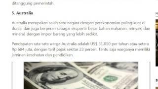 download lagu 6 Negara Dengan Gaji Tertinggi Di Dunia gratis