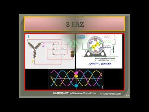 asenkron motor çalışma prensibi 2. bölüm