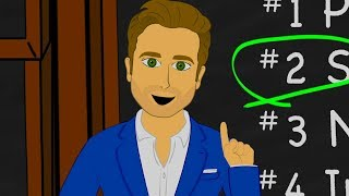 The 4 Traits Men Want in a Woman (Matthew Hussey, Get The Guy)