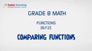 (8.F.A.2)Grade 8 Math - Comparing Functions