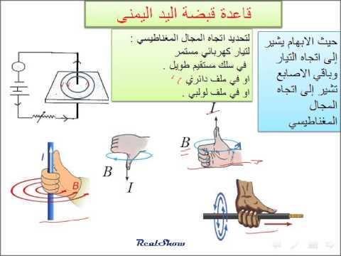 فيزياء قواعد اليد ال فيزياء القوه